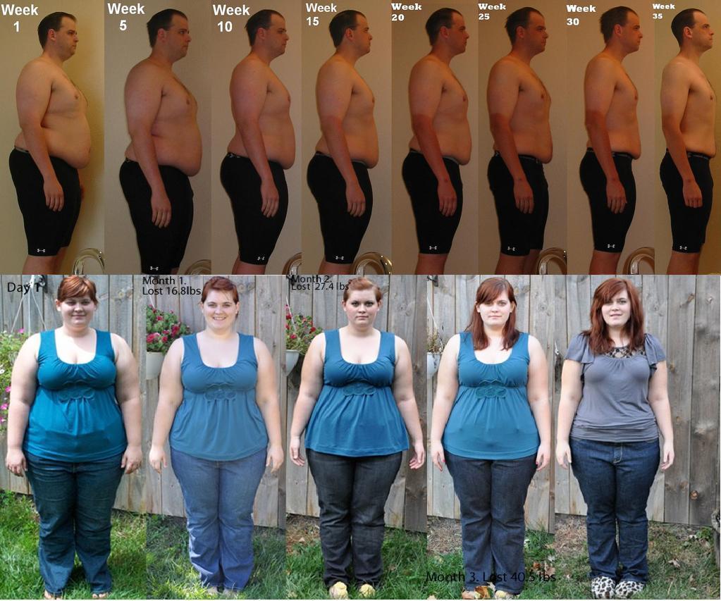 מעקב ירידה במשקל