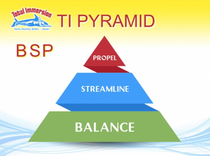 TI Pyramid