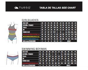 turbo size chart - NEW
